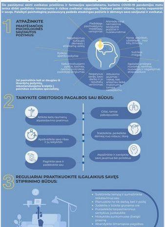 Rūpestis sveikatos priežiūros ir farmacijos darbuotojų savijauta – svarbus COVID-19 pandemijos valdymo uždavinys